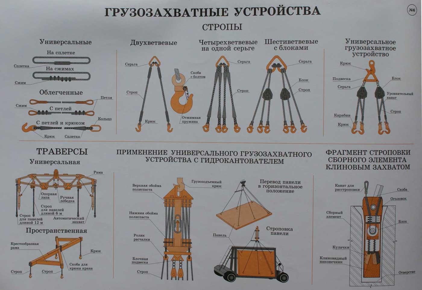 Схема строповки слитков
